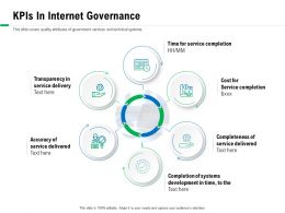 KPIS In Internet Governance M2862 Ppt Powerpoint Presentation Pictures Example