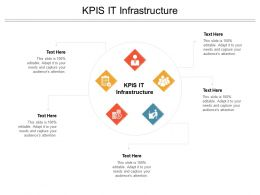 KPIS IT Infrastructure Ppt Powerpoint Presentation Pictures Templates Cpb
