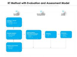 KT Method With Evaluation And Assessment Model