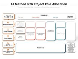 KT Method With Project Role Allocation