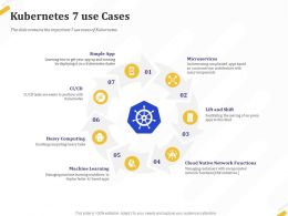 Kubernetes 7 Use Cases Microservices Ppt Powerpoint Presentation Icon Guide