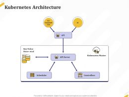 Kubernetes Architecture Controllers Ppt Powerpoint Presentation Gallery Professional
