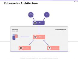 Kubernetes Architecture Master Ppt Powerpoint Presentation Icon Show