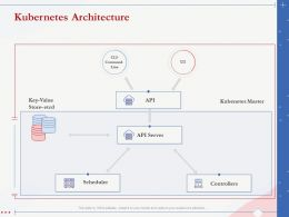 Kubernetes Architecture Scheduler Server Ppt Powerpoint Presentation Inspiration