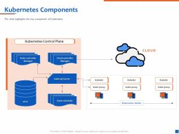 Kubernetes Components Kubelet Ppt Powerpoint Presentation Microsoft