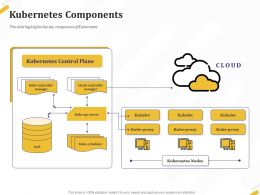 Kubernetes Components Plane Ppt Powerpoint Presentation File Brochure