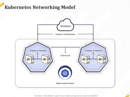 Kubernetes Networking Model Internet Ppt Powerpoint Presentation Icon Outline