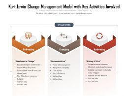 Kurt Lewin Change Management Model With Key Activities Involved