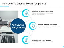 Kurt Lewins Change Model Change Permanent Ppt Powerpoint Presentation Layouts