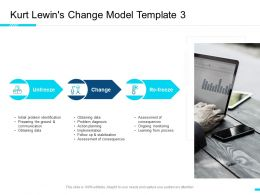 Kurt Lewins Change Model Change Ppt Powerpoint Presentation Professional Visuals