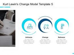 Kurt Lewins Change Model Management Ppt Powerpoint Presentation Outline