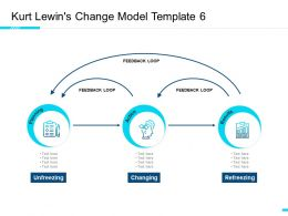 Kurt Lewins Change Model Planning Ppt Powerpoint Presentation Slides