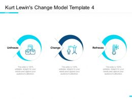 Kurt Lewins Change Model Refreeze Ppt Powerpoint Presentation Slides Objects