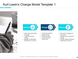 Kurt Lewins Change Model Unfreeze Ppt Powerpoint Presentation Model File