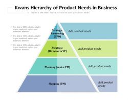 Kwans Hierarchy Of Product Needs In Business