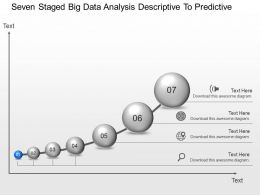ky Seven Staged Big Data Analysis Descriptive To Predictive Powerpoint Template