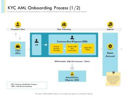 KYC AML Onboarding Process N462 Powerpoint Presentation Icons