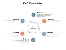 KYC Remediation Ppt Powerpoint Presentation Ideas Smartart Cpb