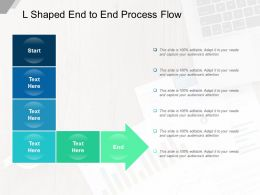L Shaped End To End Process Flow