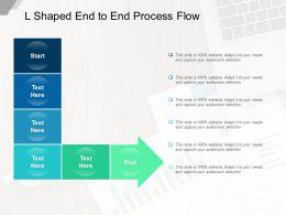 L Shaped End To End Process Flow
