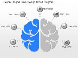 la Seven Staged Brain Design Cloud Diagram Powerpoint Template