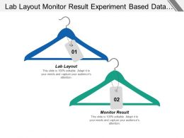 Lab Layout Monitor Result Experiment Based Data Capture Cpb
