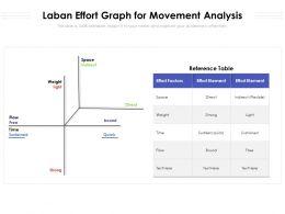 Laban Effort Graph For Movement Analysis