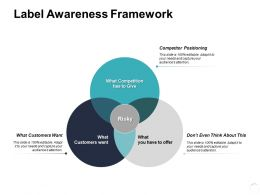 Label Awareness Framework Ppt Powerpoint Presentation Gallery
