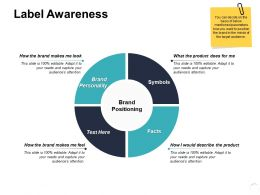 Label Awareness Personality Ppt Powerpoint Presentation File Summary