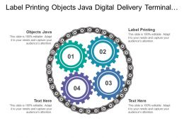 Label Printing Objects Java Digital Delivery Terminal Solution