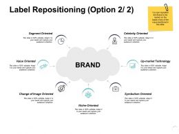 Label Repositioning Brand Ppt Powerpoint Presentation Gallery Samples