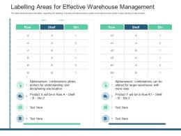 Labelling Areas For Effective Warehouse Management Inventory Management System Ppt Pictures