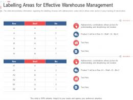 Labelling Areas For Effective Warehouse Management Stock Inventory Management Ppt Download