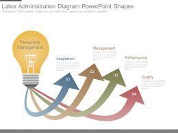 Labor Administration Diagram Powerpoint Shapes
