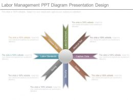 Labor Management Ppt Diagram Presentation Design
