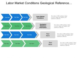 Labor Market Conditions Geological Reference Information Receivable Management