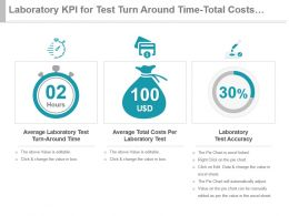 Laboratory Kpi For Test Turn Around Time Total Costs Test Accuracy Ppt Slide