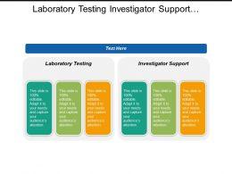 Laboratory Testing Investigator Support Experiment Based Data Capture