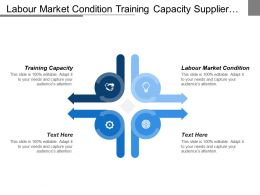 Labour Market Condition Training Capacity Supplier Capabilities Customer Needs