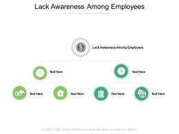 Lack Awareness Among Employees Ppt Powerpoint Presentation Portfolio Introduction Cpb