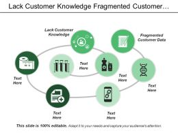 Lack Customer Knowledge Fragmented Customer Data Business Solution