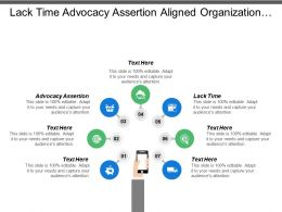 lack_time_advocacy_assertion_aligned_organization_strategic_corporate_role_Slide01
