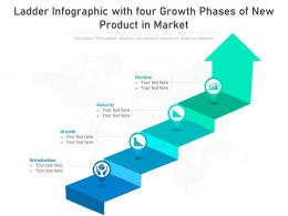 Ladder Infographic With Four Growth Phases Of New Product In Market