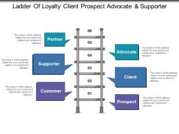 Ladder Of Loyalty Client Prospect Advocate And Supporter