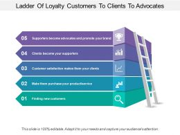 ladder_of_loyalty_customers_to_clients_to_advocates_Slide01