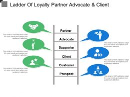 Ladder Of Loyalty Partner Advocate And Client