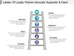 Ladder Of Loyalty Partner Advocate Supporter And Client
