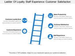 Ladder Of Loyalty Staff Experience Customer Satisfaction