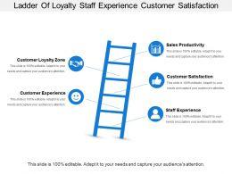 ladder_of_loyalty_staff_experience_customer_satisfaction_Slide01