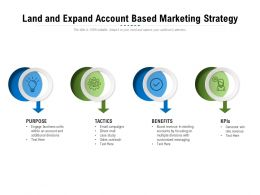 Land And Expand Account Based Marketing Strategy